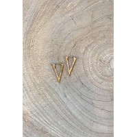 Sharp As A Tack Gold Earrings