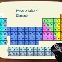 Decorative Mouse Pad Mousepad Periodic Table of by SeaconnetLoft