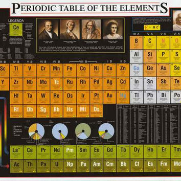Best periodic table of the elements poster products on wanelo for 99 periodic table