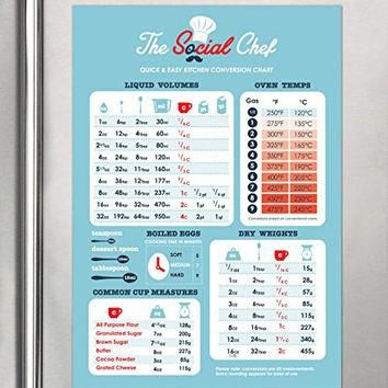 The Social Chef Magnetic Kitchen Conversion Chart. Best System for Converting Metric,
