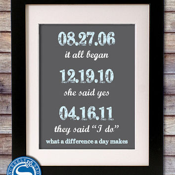 Valentine Gift - What a Difference a Day Makes Custom Date 8x10 Print - Pick Your Colors - Date Print - Anniversary Sign - Wedding Sign