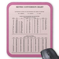 Metric Conversion Chart Mouse Pad
