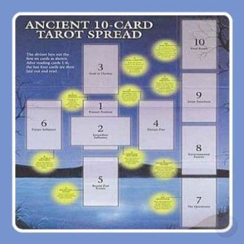Celtic Cross Tarot Spread Sheet Guide