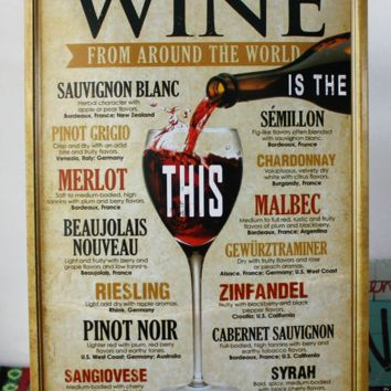 Wine From Around the World Wall Sign