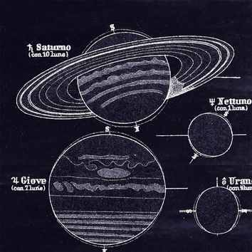 Antique Solar System Planets Astronomy Print Wall Art