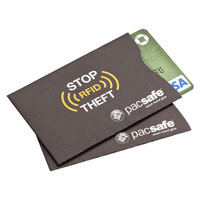 RFID Credit Card Sleeve