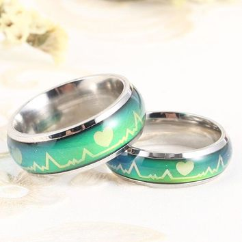 ON SALE - Heartbeat Color Changing Mood Ring