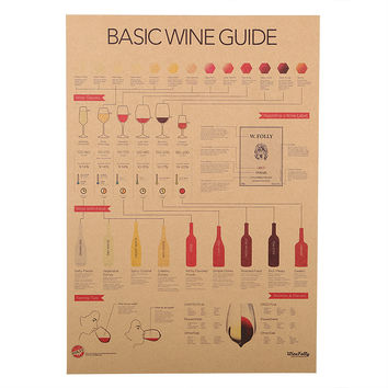 1 PCS Wine Poster Tasting Guide Retro Kraft Paper Poster Home Bar Decorative Wall Sticker