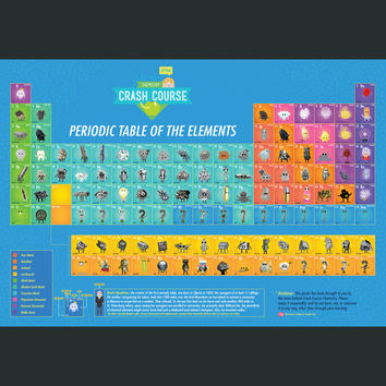 Crashcourse chemistry periodic table of from dftba crashcourse chemistry periodic table of the elements urtaz Image collections
