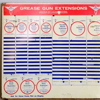 Vintage Grease Gun Sign
