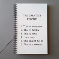 The creative process, White wire bound journal, spiral notebook, notepad, sketchbook, personal diary, jotter, blank or lined pages, writers