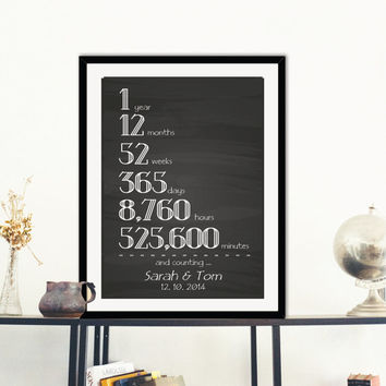 Anniversary Numbers Print, Anniversary Gift, Custom Anniversary Gift, Wedding gift,Years of Marriage,Engagement Gift,Keepsake
