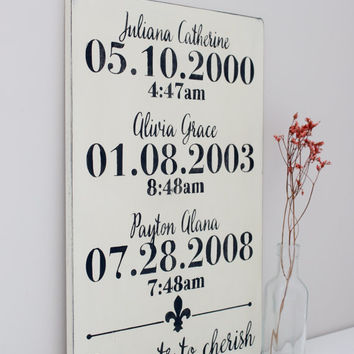 Important Date Sign, Custom Date Sign, Childrens Birthdate Sign, Birth Stats Sign, Date Sign, Wood Wall Art, Custom Wood Sign