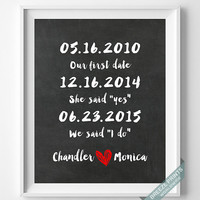 Dates, Anniversary, Print, Wedding, Customized, Personalized, Husband, Wife, Couple, Boyfriend, Girlfriend, Gift,  Home Decor [NO 55]