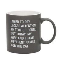 Different Names for the Cat 20 oz Mug.