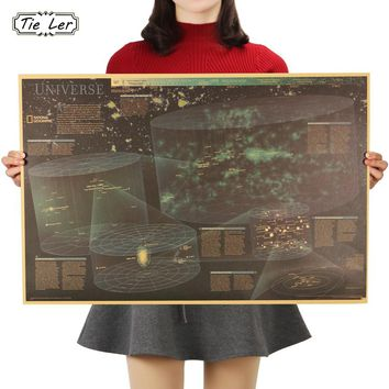 TIE LER National Geographic Universe Reference Map Kraft Paper Bar Cafe Retro Poster Wall Sticker 72.5x48cm