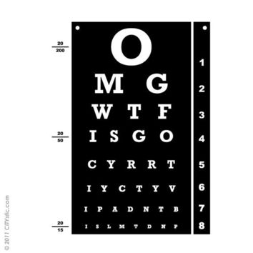VISON Test - WALL DECAL : Vision Letter Scale Test as at doctors, Old fashion Oh my god