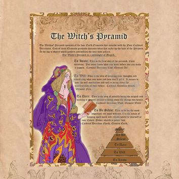 WITCH'S PYRAMID, Digital Download,   Book of Shadows Page, Grimoire, Scrapbook, Spells