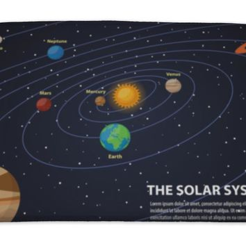Bath Mat, Solar System With Sun And Planets On Their Orbits Mercury And Venus Mars And