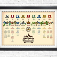 Game of Thrones - Westeros Houses - 17x11 Poster