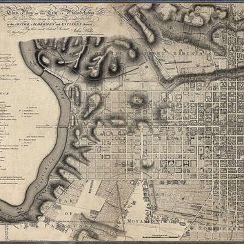 Antique Map of Philadelphia (1797) - Archival Reproduction